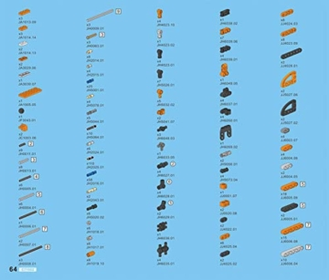 CaDA C71002W Teile Liste