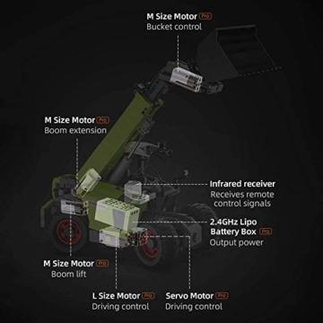 CADA Master C61051W Teleskoplader